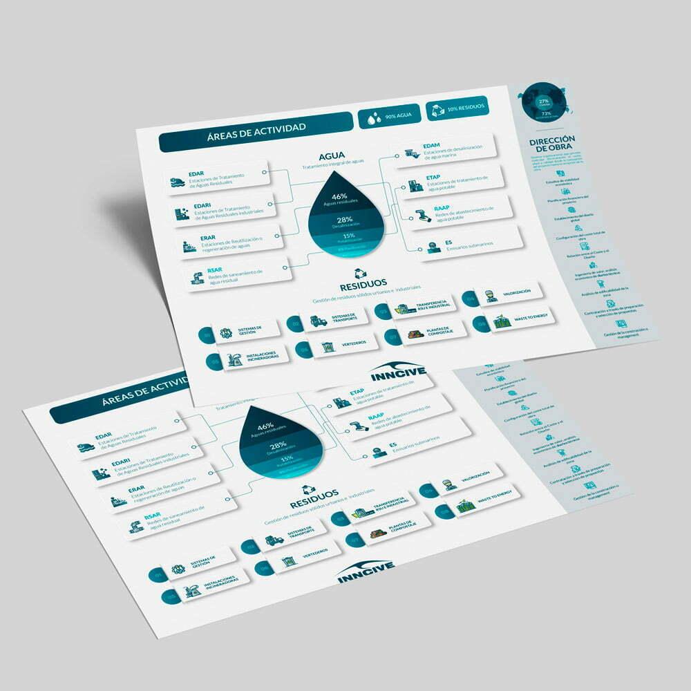 estudio-diseño-infografia-op